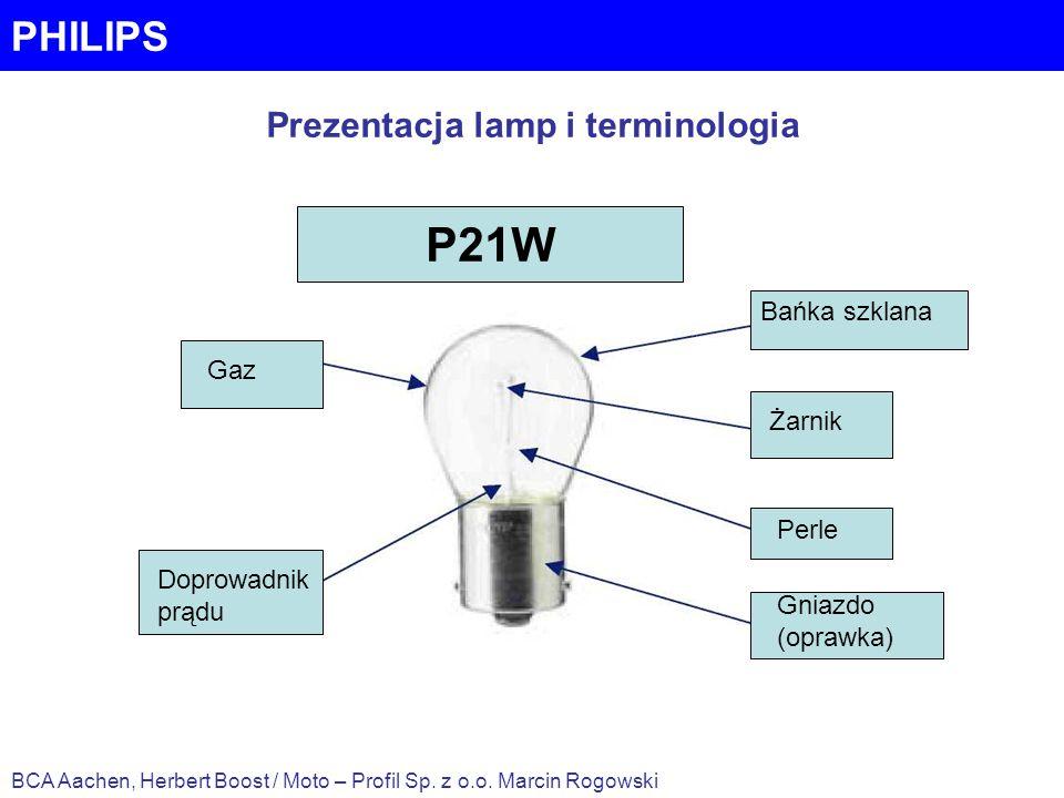 PHILIPS Prezentacja lamp i terminologia P21W Gaz Doprowadnik prądu Bańka szklana Żarnik Perle Gniazdo (oprawka) BCA Aachen, Herbert Boost / Moto – Profil Sp.