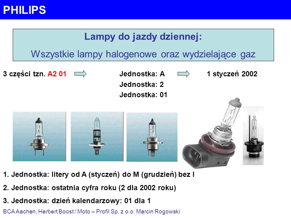 PHILIPS 3 części tzn. A2 01 Jednostka: A1 styczeń 2002 Jednostka: 2 Jednostka: 01 Lampy do jazdy dziennej: Wszystkie lampy halogenowe oraz wydzielając