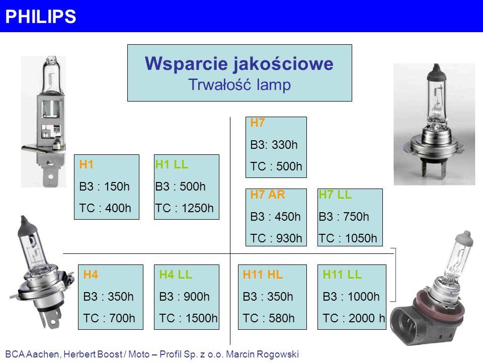 PHILIPS BCA Aachen, Herbert Boost / Moto – Profil Sp. z o.o. Marcin Rogowski Wsparcie jakościowe Trwałość lamp H1 B3 : 150h TC : 400h H1 LL B3 : 500h
