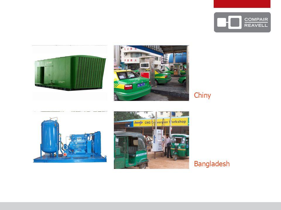Chiny Bangladesh