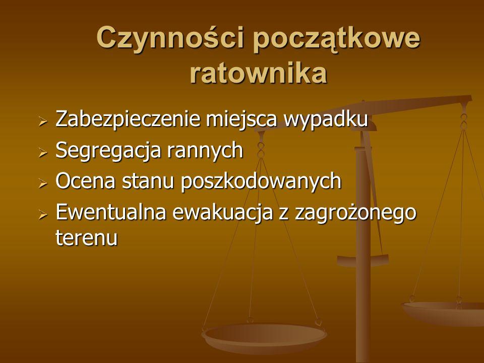 Opracował: Karczmarz Krzysztof