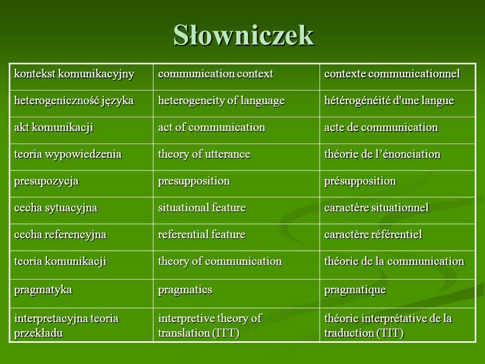 Słowniczek kontekst komunikacyjny communication context contexte communicationnel heterogeniczność języka heterogeneity of language hétérogénéité d'un