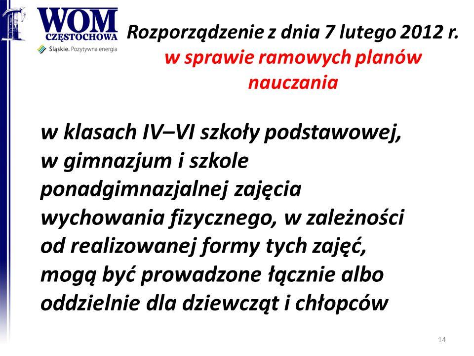 Rozporządzenie z dnia 7 lutego 2012 r. w sprawie ramowych planów nauczania w klasach IV–VI szkoły podstawowej, w gimnazjum i szkole ponadgimnazjalnej