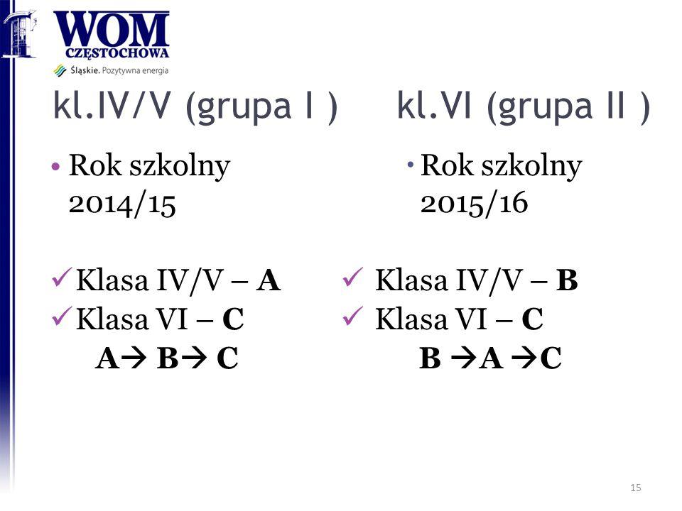 kl.IV/V (grupa I ) kl.VI (grupa II ) Rok szkolny 2014/15 Klasa IV/V – A Klasa VI – C A  B  C  Rok szkolny 2015/16 Klasa IV/V – B Klasa VI – C B  A