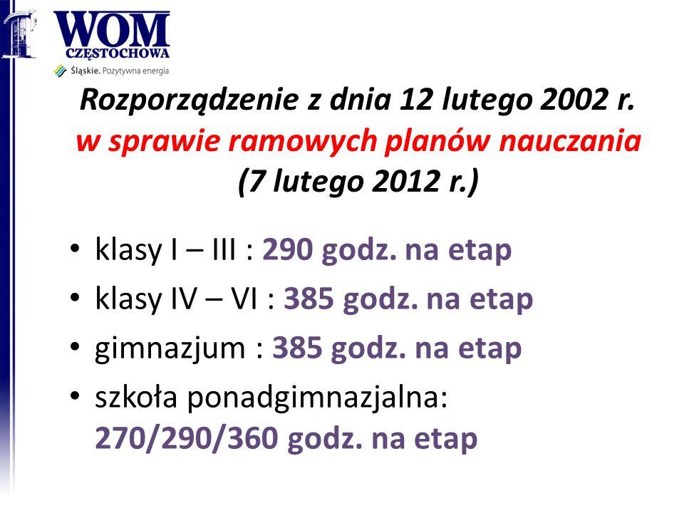 Rozporządzenie z dnia 12 lutego 2002 r. w sprawie ramowych planów nauczania (7 lutego 2012 r.) klasy I – III : 290 godz. na etap klasy IV – VI : 385 g
