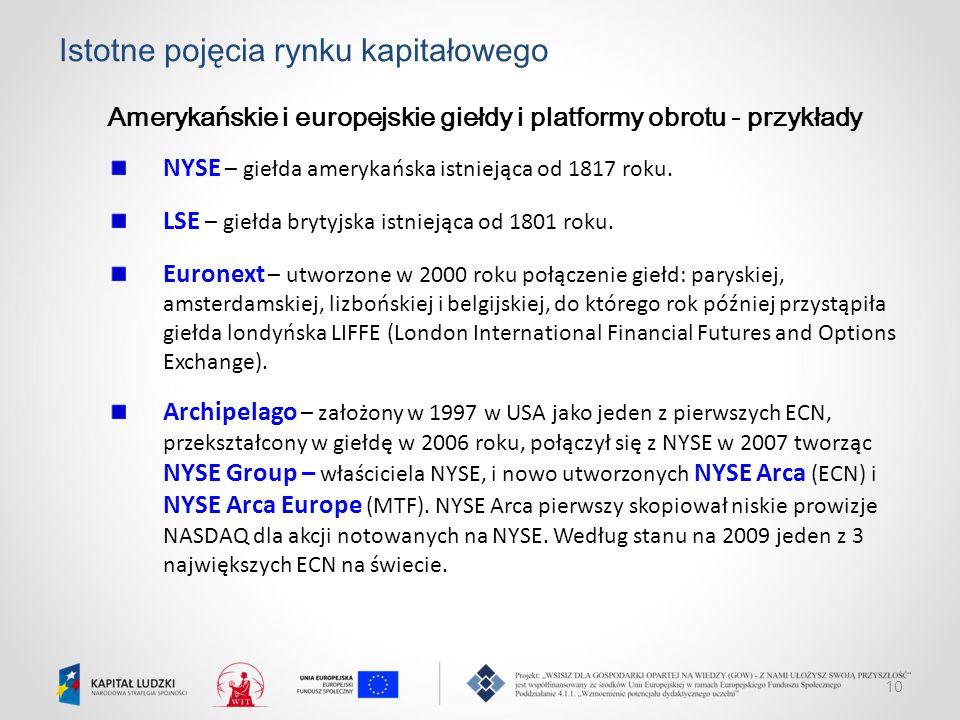 10 Istotne pojęcia rynku kapitałowego Amerykańskie i europejskie giełdy i platformy obrotu - przykłady NYSE – giełda amerykańska istniejąca od 1817 ro