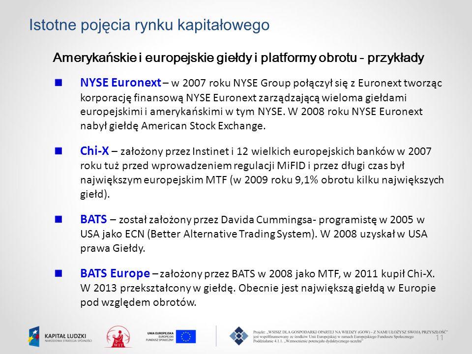 11 Istotne pojęcia rynku kapitałowego Amerykańskie i europejskie giełdy i platformy obrotu - przykłady NYSE Euronext – w 2007 roku NYSE Group połączył