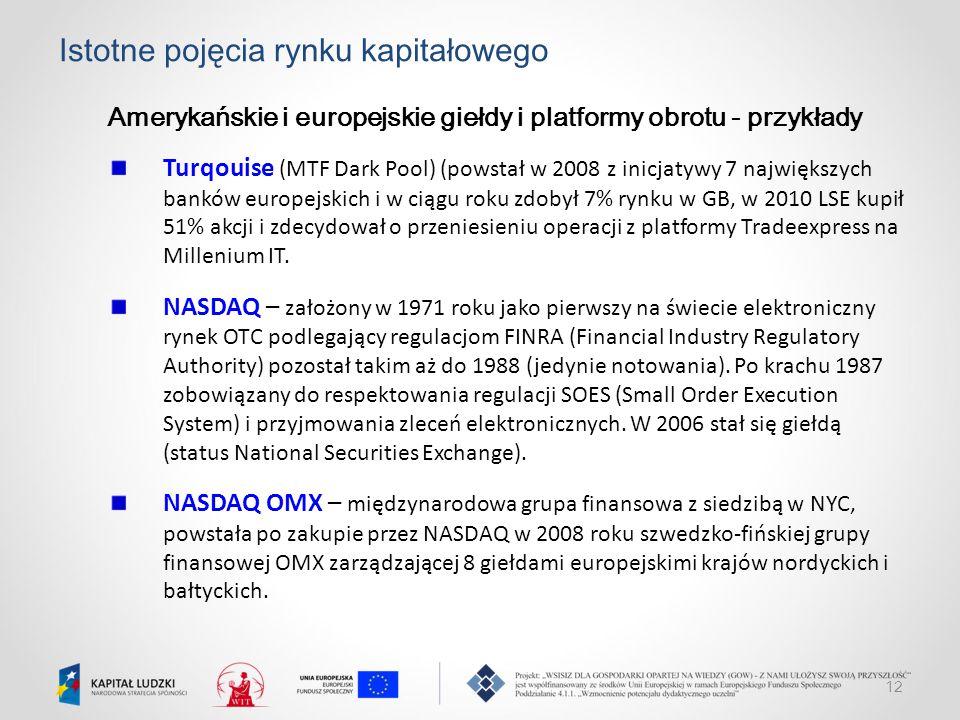 12 Istotne pojęcia rynku kapitałowego Amerykańskie i europejskie giełdy i platformy obrotu - przykłady Turqouise (MTF Dark Pool) (powstał w 2008 z ini