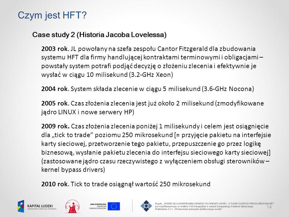 14 Czym jest HFT? Case study 2 (Historia Jacoba Lovelessa) 2003 rok. JL powołany na szefa zespołu Cantor Fitzgerald dla zbudowania systemu HFT dla fir