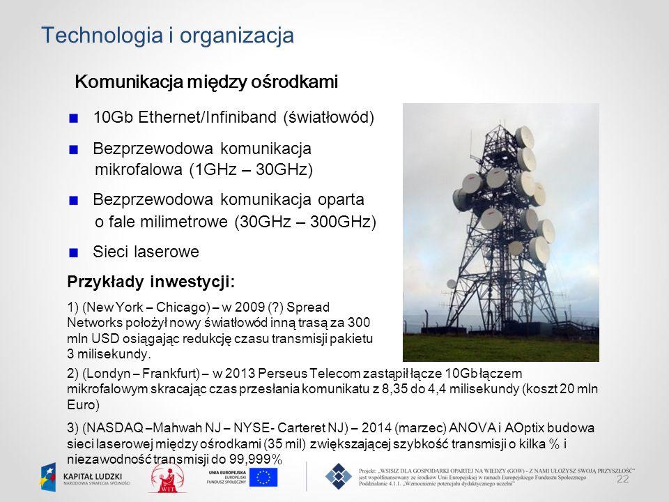 22 Technologia i organizacja Komunikacja między ośrodkami 10Gb Ethernet/Infiniband (światłowód) Bezprzewodowa komunikacja mikrofalowa (1GHz – 30GHz) B