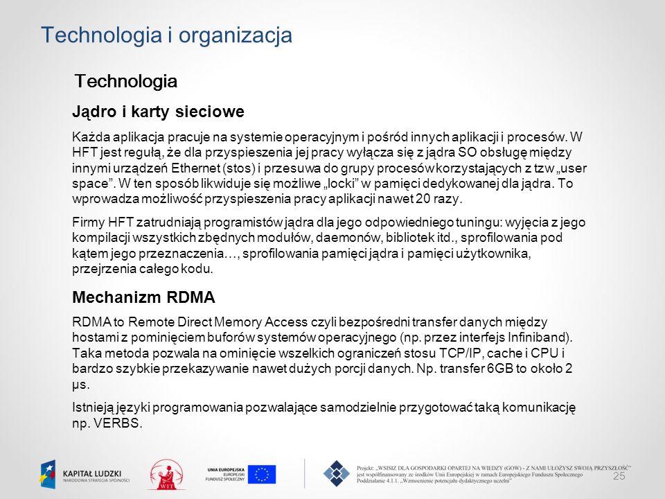 25 Technologia i organizacja Technologia Jądro i karty sieciowe Każda aplikacja pracuje na systemie operacyjnym i pośród innych aplikacji i procesów.