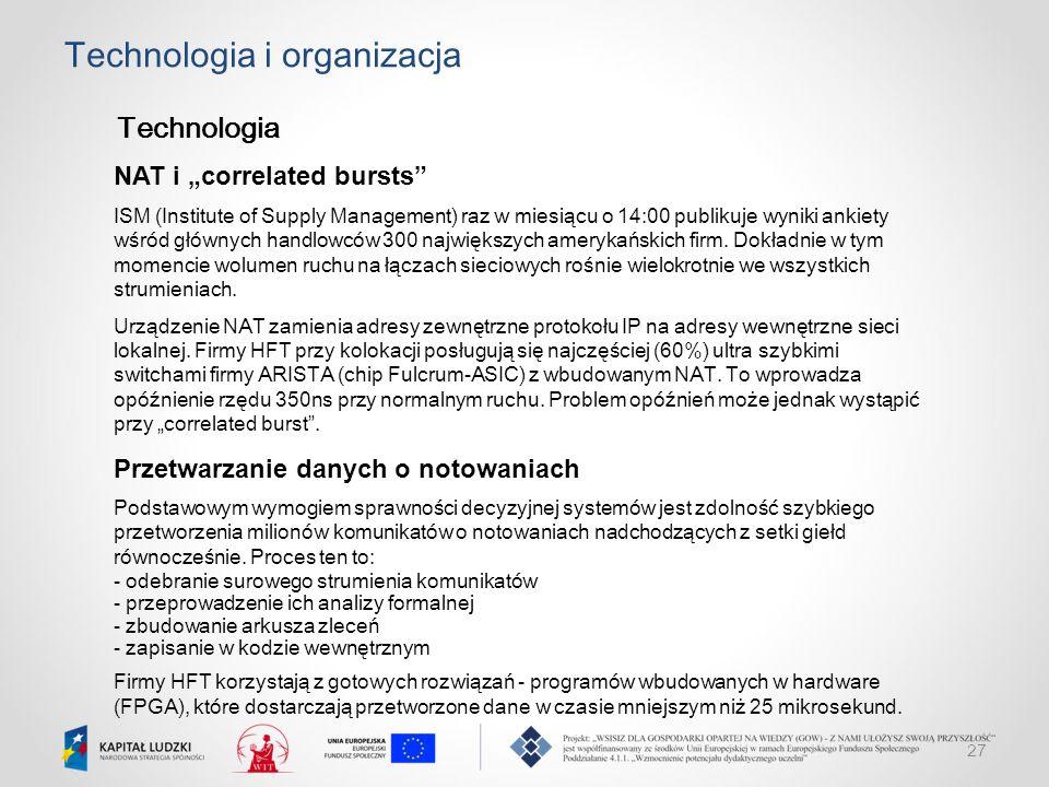 """27 Technologia i organizacja Technologia NAT i """"correlated bursts"""" ISM (Institute of Supply Management) raz w miesiącu o 14:00 publikuje wyniki ankiet"""