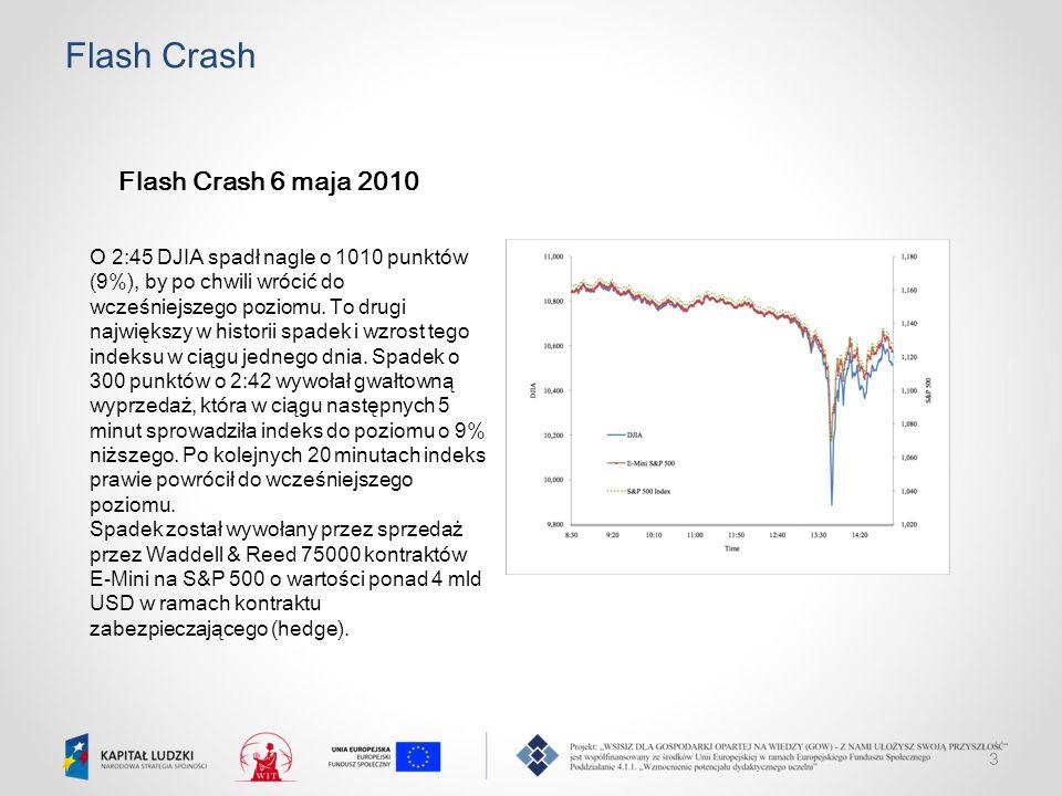 3 Flash Crash Flash Crash 6 maja 2010 O 2:45 DJIA spadł nagle o 1010 punktów (9%), by po chwili wrócić do wcześniejszego poziomu. To drugi największy
