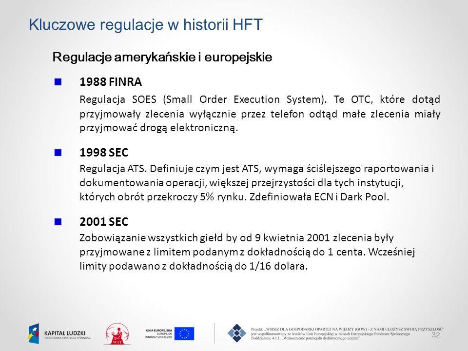 32 Kluczowe regulacje w historii HFT Regulacje amerykańskie i europejskie 1988 FINRA Regulacja SOES (Small Order Execution System). Te OTC, które dotą