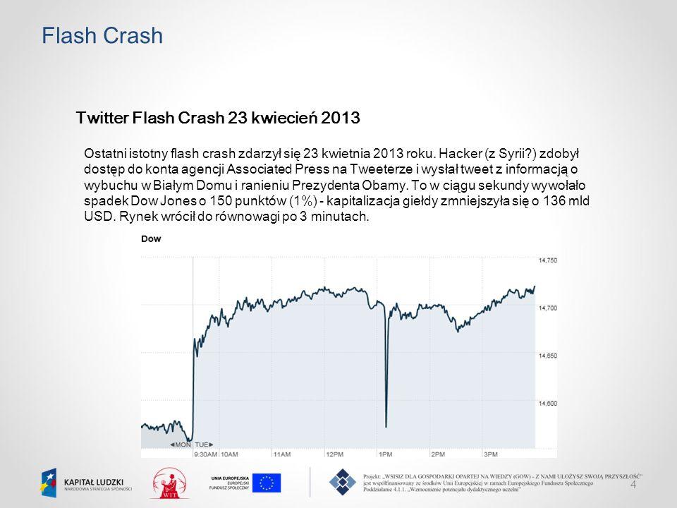 4 Flash Crash Twitter Flash Crash 23 kwiecień 2013 Ostatni istotny flash crash zdarzył się 23 kwietnia 2013 roku. Hacker (z Syrii?) zdobył dostęp do k