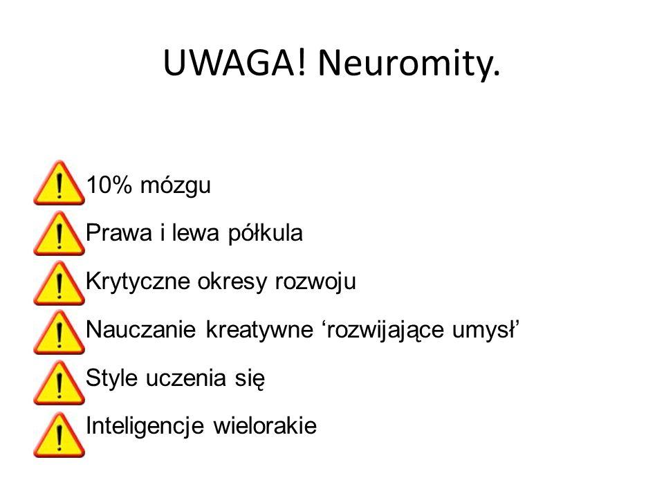 UWAGA.Neuromity.