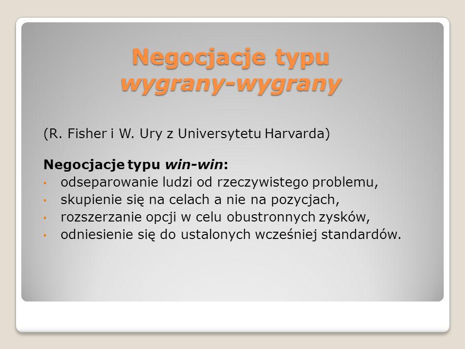 Negocjacje typu wygrany-wygrany (R. Fisher i W.