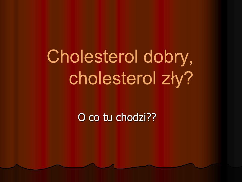 Wędrówka cholesterolu po organizmie: LDL – Low Density Lipoprotein (niska gęstość lipoproteiny) HDL – High Density Lipoprotein (wysoka gęstość lipoproteiny)
