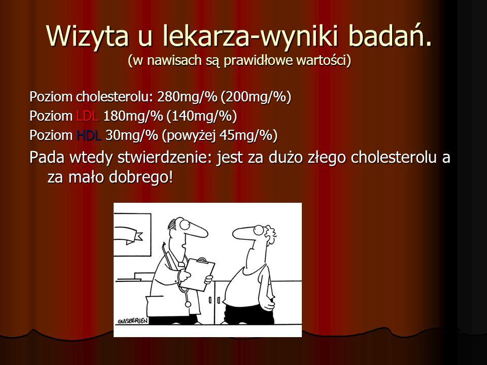 LDL - cholesterol Transport cholesterolu z krwi do komórek (tkanek).