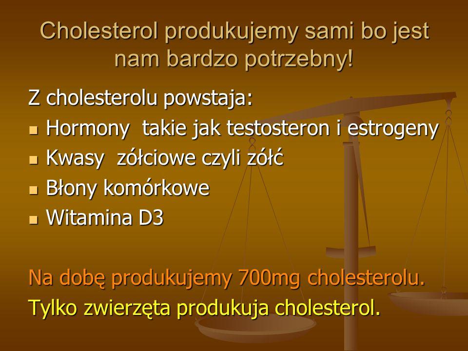 HDL - cholesterol Transport cholesterolu z tkanek do wątroby (tam używany do produkcji żółci).