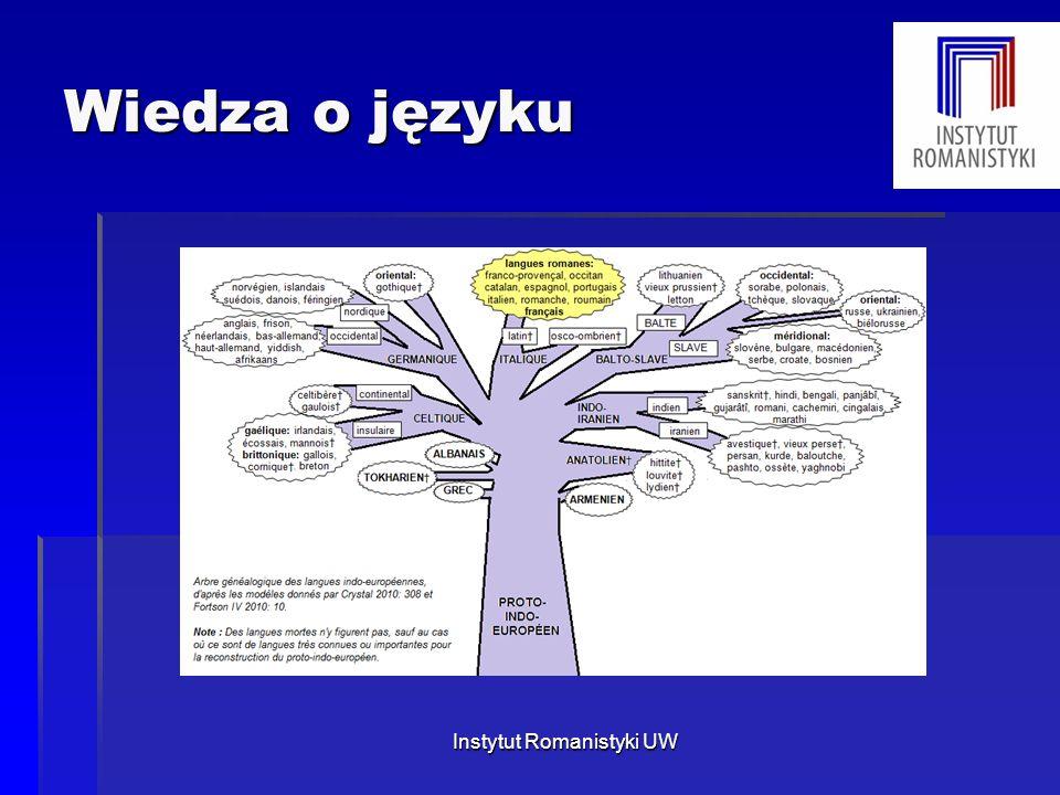 Wiedza o języku Instytut Romanistyki UW