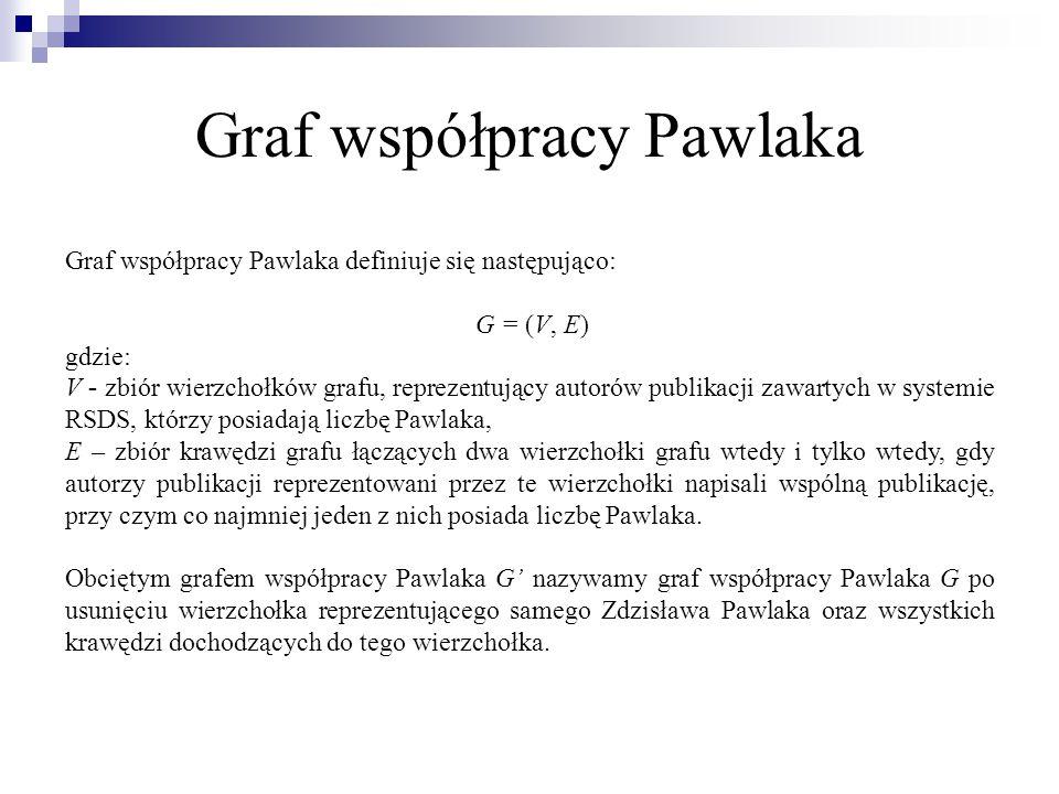 Liczba Pawlaka Liczbę Pawlaka n P definiujemy następująco: Zdzisław Pawlak ma n P = 0; osoby posiadające publikację zarejestrowaną w systemie RSDS i napisaną wspólnie z Zdzisławem Pawlakiem posiadają n P = 1; natomiast ich współautorzy, którzy nie posiadają jeszcze zdefiniowanej liczby Pawlaka, posiadają liczbę n P = 2; itd.