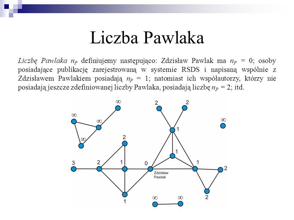 Rdzenie Niech G = (V, E) będzie grafem.
