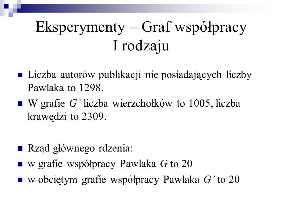 Eksperymenty – Graf współpracy I rodzaju n p.= 1 n P  {0, 1} n p.