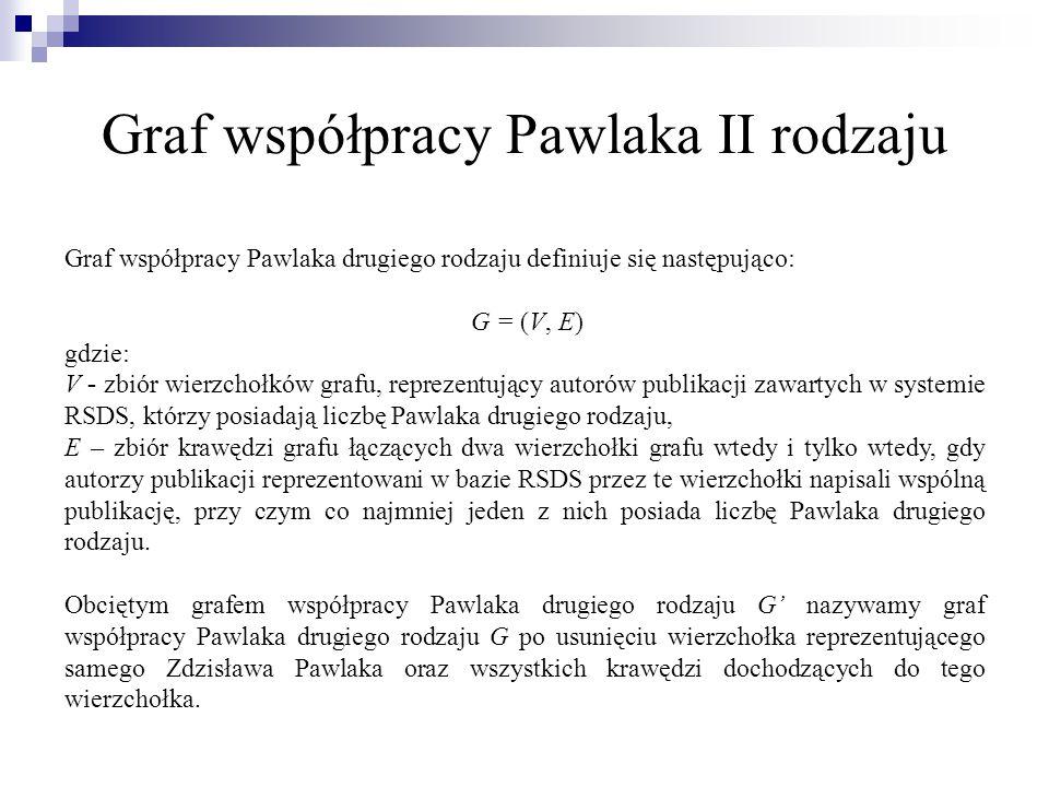 Liczba Pawlaka II rodzaju Liczbę Pawlaka drugiego rodzaju n P definiujemy następująco: Zdzisław Pawlak ma n P = 0; osoby posiadające publikację zarejestrowaną w systemie RSDS i napisaną tylko z Zdzisławem Pawlakiem posiadają n P = 1; natomiast współautorzy tych osób, którzy nie posiadają jeszcze zdefiniowanej liczby Pawlaka drugiego rodzaju, posiadają liczbę n P = 2; itd.