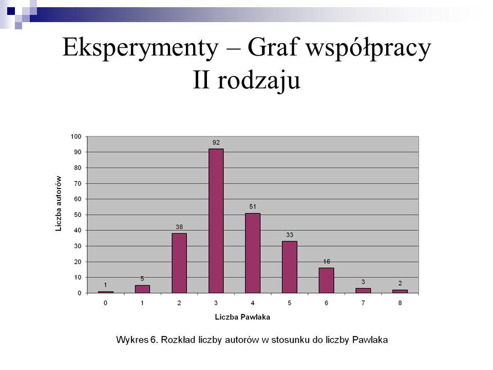 Liczba autorów publikacji nie posiadających liczby Pawlaka drugiego rodzaju to 538.