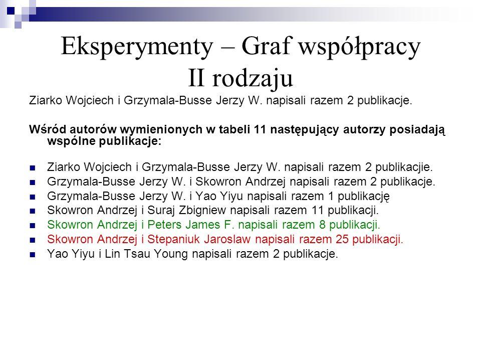 Eksperymenty – Graf współpracy II rodzaju OdległośćZiarko WojciechGrzymała-Busse Jerzy W.