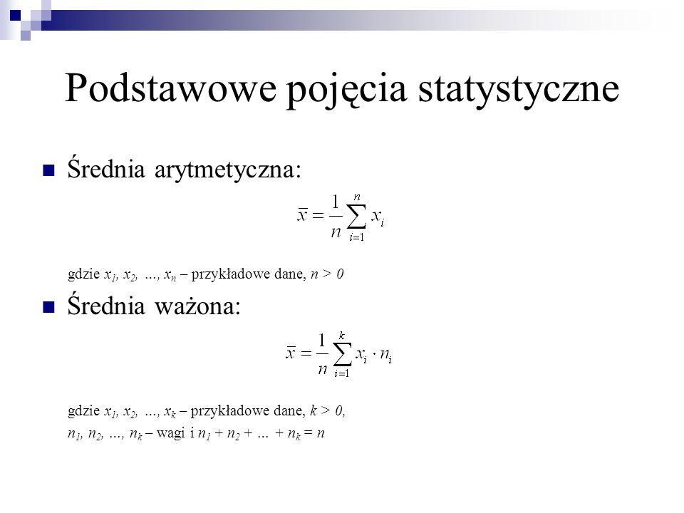 Podstawowe pojęcia statystyczne Mediana: gdzie x 1, x 2, …, x n – przykładowe dane uporządkowane niemalejąco, n > 0 Odchylenie standardowe: gdzie x 1, x 2, …, x n – przykładowe dane, n > 0