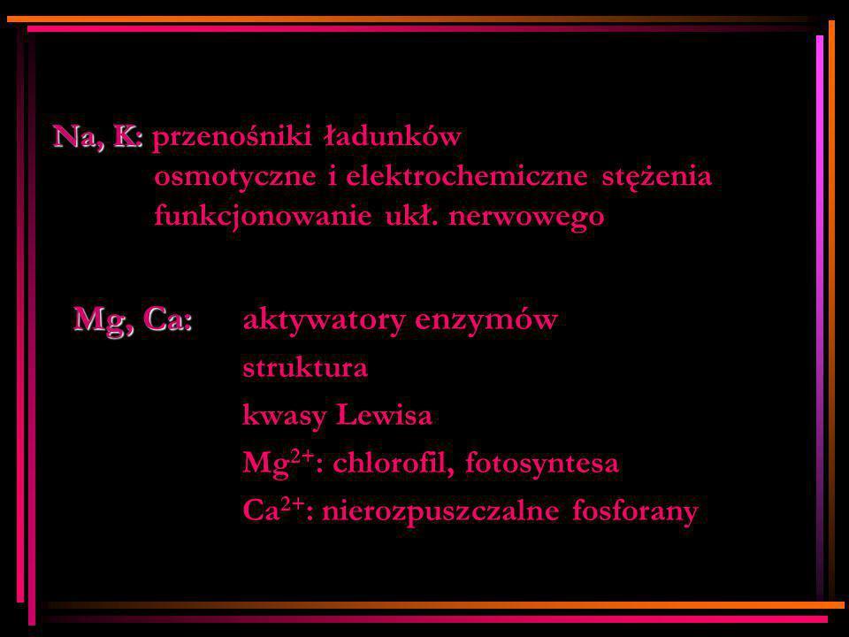 Na, K: Na, K: przenośniki ładunków osmotyczne i elektrochemiczne stężenia funkcjonowanie ukł. nerwowego Mg, Ca: Mg, Ca:aktywatory enzymów struktura kw