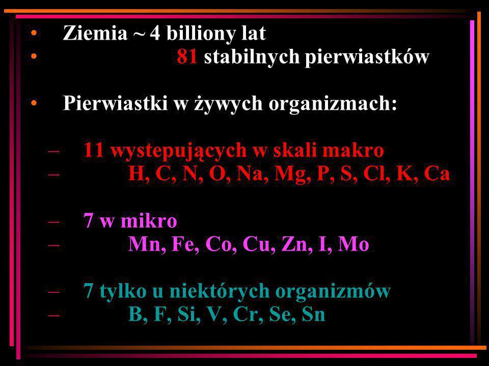 Ziemia ~ 4 billiony lat 81 stabilnych pierwiastków Pierwiastki w żywych organizmach: –11 wystepujących w skali makro –H, C, N, O, Na, Mg, P, S, Cl, K,