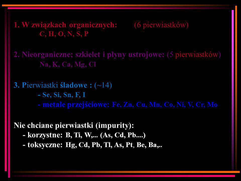1. W związkach organicznych: (6 pierwiastków) C, H, O, N, S, P 2. Nieorganiczne; szkielet i płyny ustrojowe: (5 pierwiastków) Na, K, Ca, Mg, Cl 3. Pie