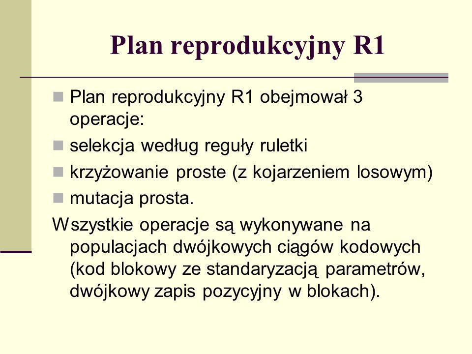 Plan reprodukcyjny R1 Plan reprodukcyjny R1 obejmował 3 operacje: selekcja według reguły ruletki krzyżowanie proste (z kojarzeniem losowym) mutacja pr
