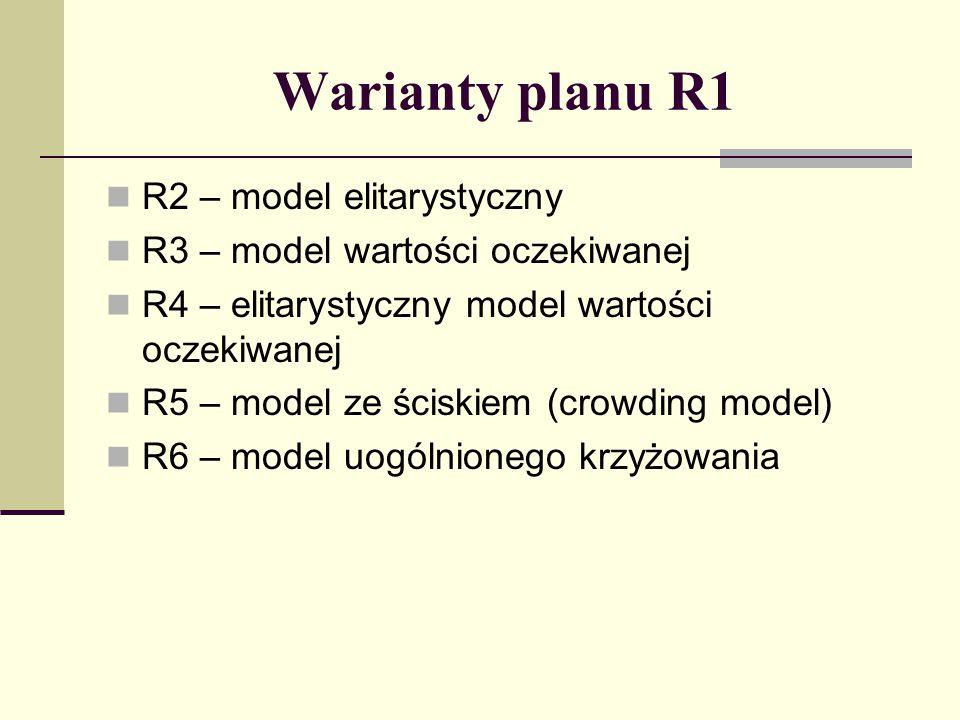 Warianty planu R1 R2 – model elitarystyczny R3 – model wartości oczekiwanej R4 – elitarystyczny model wartości oczekiwanej R5 – model ze ściskiem (cro