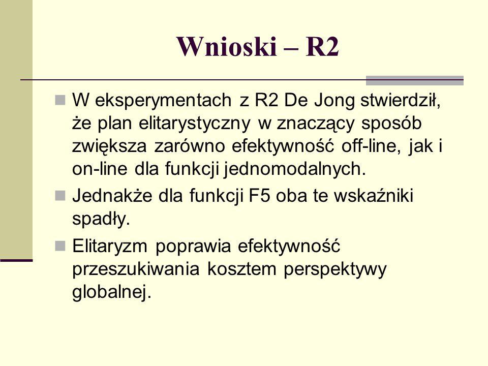 Wnioski – R2 W eksperymentach z R2 De Jong stwierdził, że plan elitarystyczny w znaczący sposób zwiększa zarówno efektywność off-line, jak i on-line d