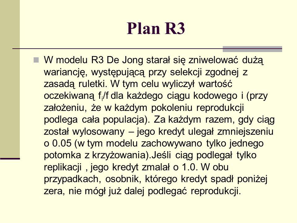 Plan R3 W modelu R3 De Jong starał się zniwelować dużą wariancję, występującą przy selekcji zgodnej z zasadą ruletki. W tym celu wyliczył wartość ocze