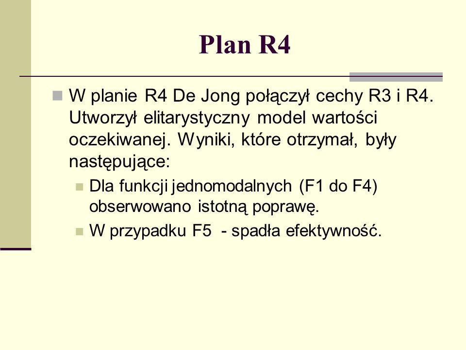 Plan R4 W planie R4 De Jong połączył cechy R3 i R4. Utworzył elitarystyczny model wartości oczekiwanej. Wyniki, które otrzymał, były następujące: Dla