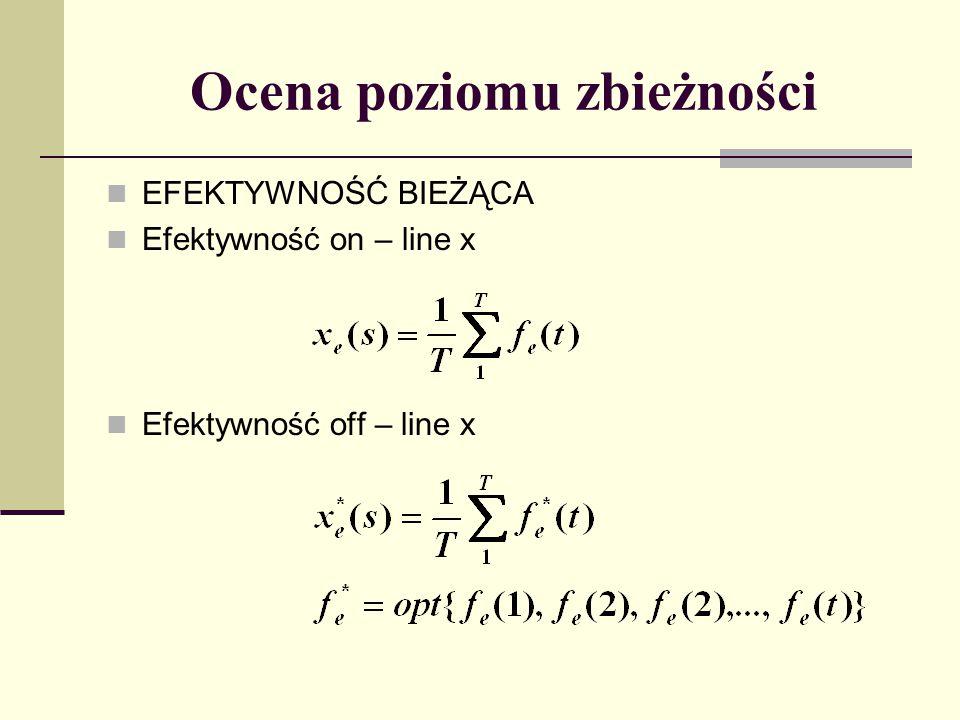 Ocena poziomu zbieżności EFEKTYWNOŚĆ BIEŻĄCA Efektywność on – line x Efektywność off – line x