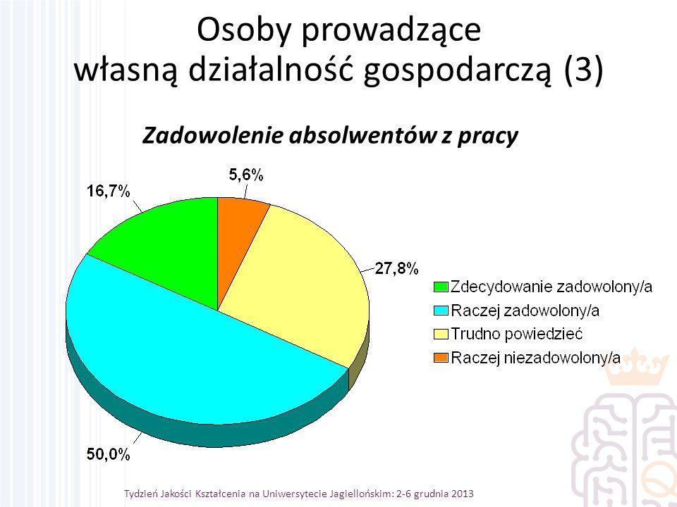 Zadowolenie absolwentów z pracy Osoby prowadzące własną działalność gospodarczą (3) Tydzień Jakości Kształcenia na Uniwersytecie Jagiellońskim: 2-6 grudnia 2013