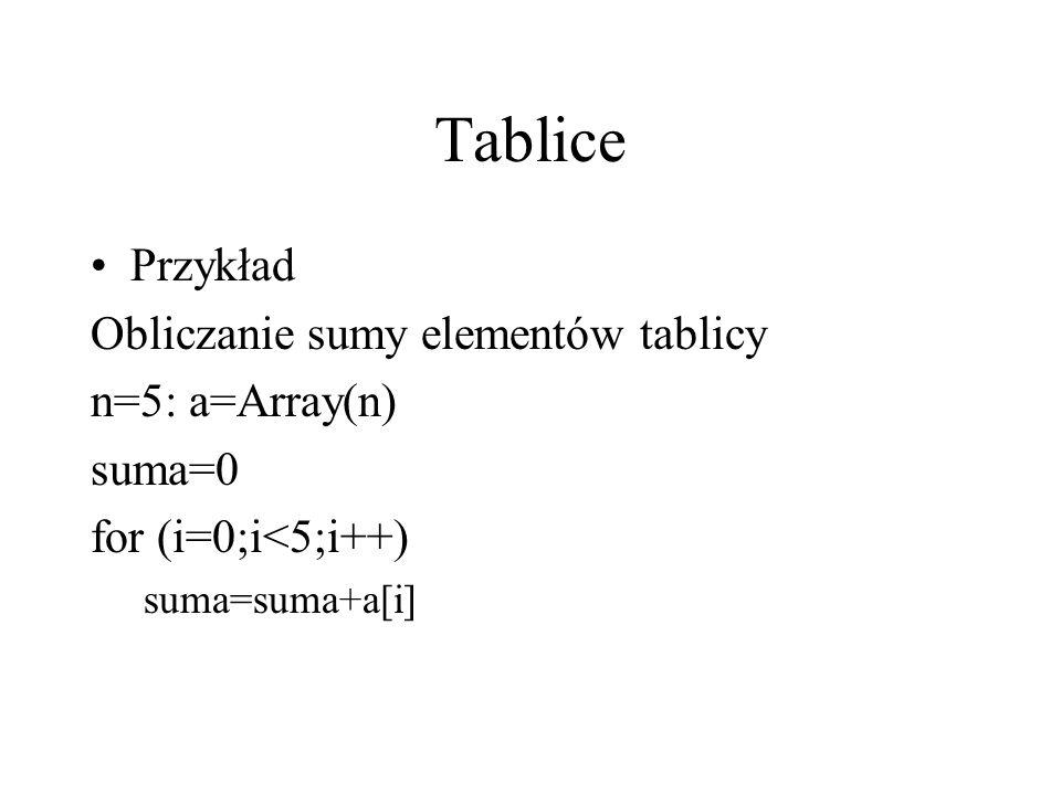 Przykład Obliczanie sumy elementów tablicy n=5: a=Array(n) suma=0 for (i=0;i<5;i++) suma=suma+a[i]