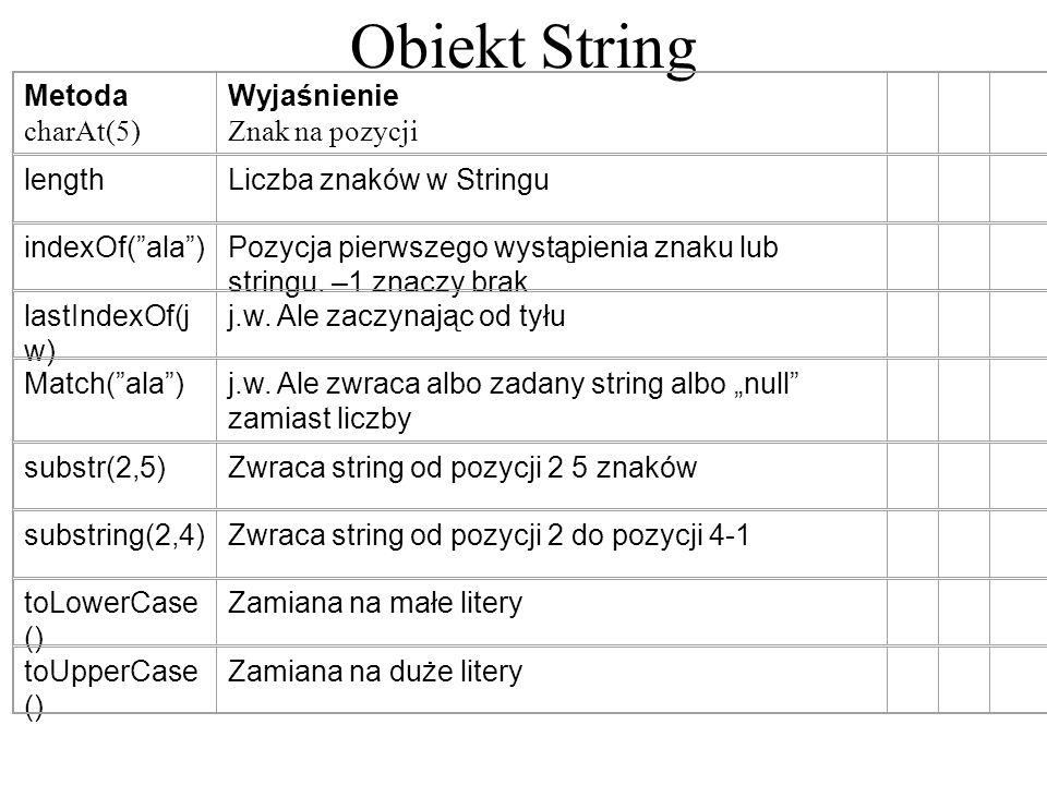 """Obiekt String Metoda charAt(5) Wyjaśnienie Znak na pozycji lengthLiczba znaków w Stringu indexOf(""""ala"""")Pozycja pierwszego wystąpienia znaku lub string"""
