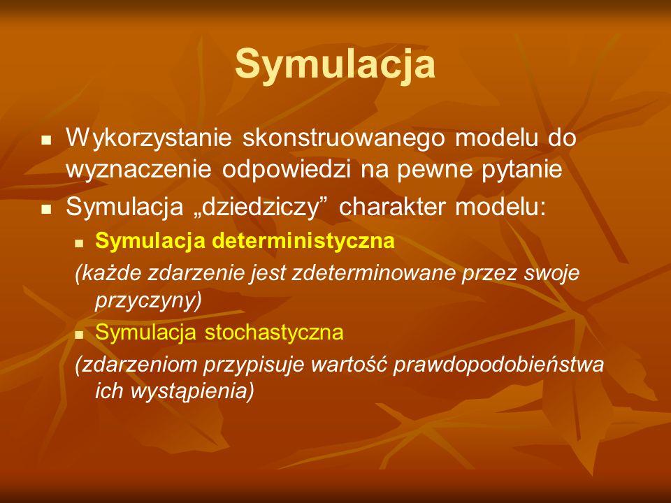 """Symulacja Wykorzystanie skonstruowanego modelu do wyznaczenie odpowiedzi na pewne pytanie Symulacja """"dziedziczy"""" charakter modelu: Symulacja determini"""