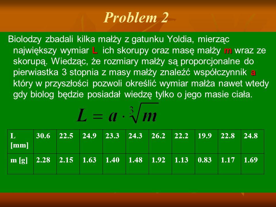 Problem 2 L m a Biolodzy zbadali kilka małży z gatunku Yoldia, mierząc największy wymiar L ich skorupy oraz masę małży m wraz ze skorupą. Wiedząc, że