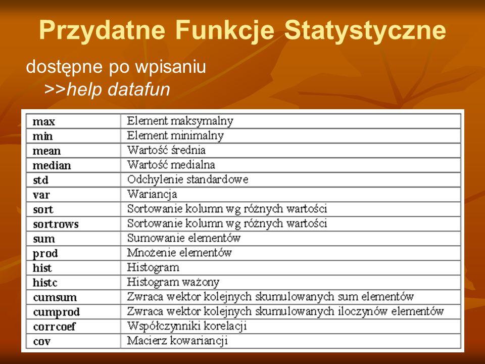 Prosty przykład symulacji ruchu http://www.matlab.pl/viewtopic.php?t=5293