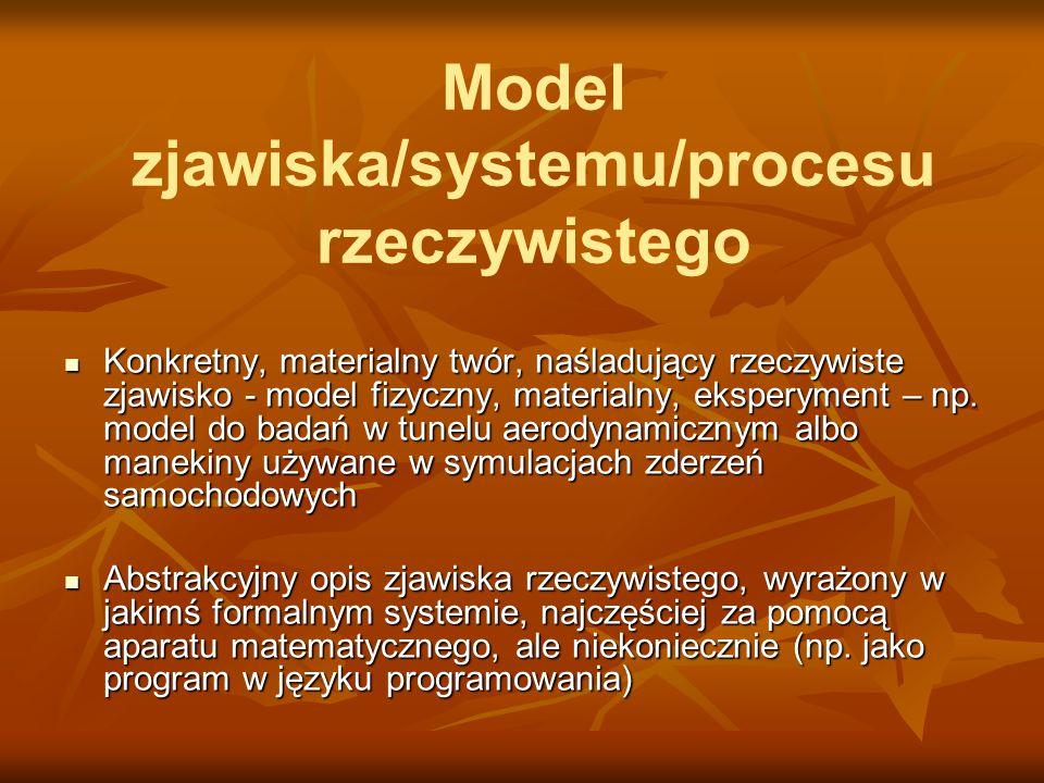 Model zjawiska/systemu/procesu rzeczywistego Konkretny, materialny twór, naśladujący rzeczywiste zjawisko - model fizyczny, materialny, eksperyment –