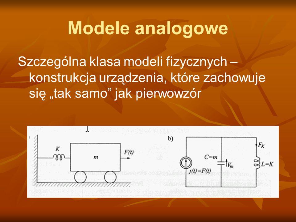 """Modele analogowe Szczególna klasa modeli fizycznych – konstrukcja urządzenia, które zachowuje się """"tak samo"""" jak pierwowzór"""