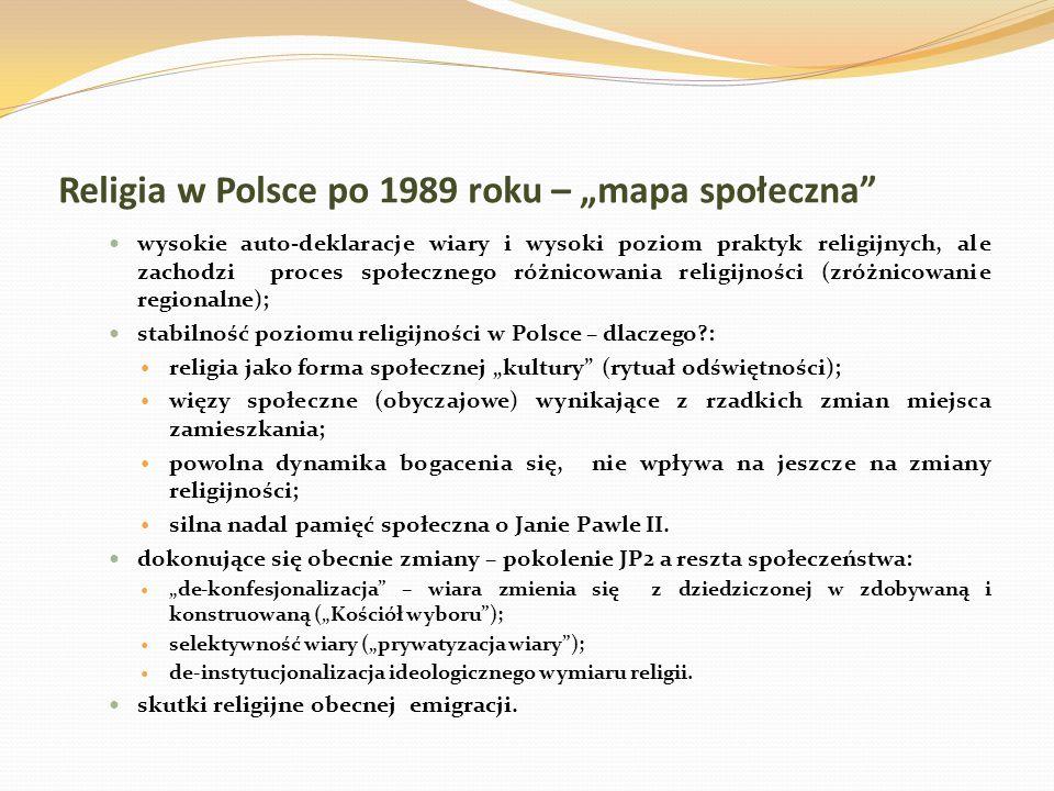 """Religia w Polsce po 1989 roku – """"mapa społeczna"""" wysokie auto-deklaracje wiary i wysoki poziom praktyk religijnych, ale zachodzi proces społecznego ró"""